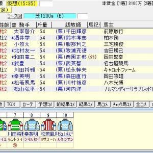 第40回小倉2歳ステークス(G3)2020 出走馬名表