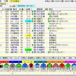 第56回農林水産省賞典新潟記念(G3)2020 予想