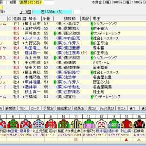 第65回京成杯オータムハンデキャップ(G3) 2020 出走馬名表