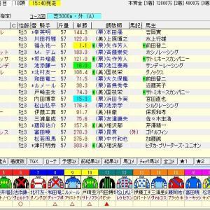 第81回菊花賞(G1) 2020 予想