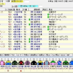 第63回毎日放送賞スワンステークス(G2) 2020 出走馬名表