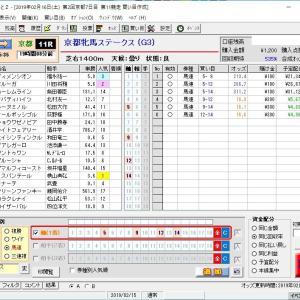 第54回京都牝馬ステークス(G3) 2019 予想