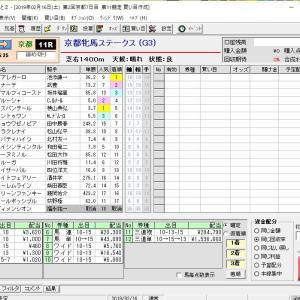 第54回京都牝馬ステークス(G3) 2019 結果