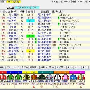 第65回京阪杯(G3) 2020 予想