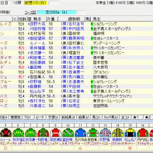 第56回中日新聞杯(G3) 2020 出走馬名表