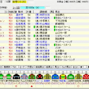 第6回ターコイズステークス(G3) 2020 出走馬名表