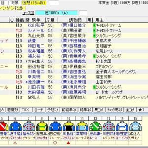 第55回日刊スポーツ賞シンザン記念(G3) 2021 出走馬名表