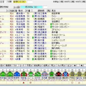 第58回農林水産省賞典愛知杯(G3) 2021 出走馬名表
