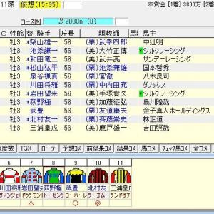 第61回きさらぎ賞(G3) 2021 出走馬名表
