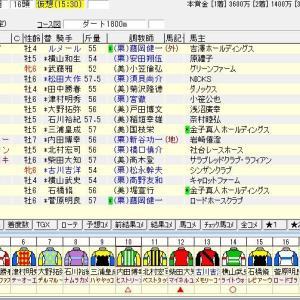 第28回マーチステークス(G3) 2021 出走馬名表