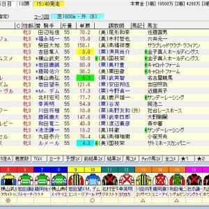 第81回桜花賞(G1) 2021 予想