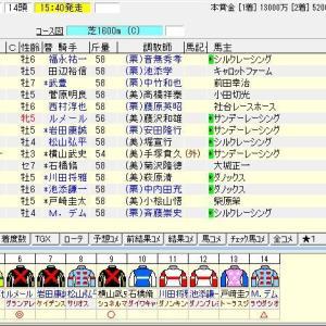 第71回安田記念(G1) 2021 出走馬名表
