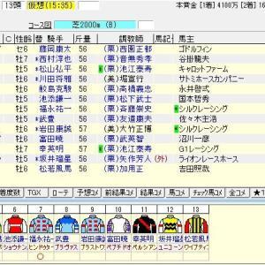 第74回農林水産省賞典鳴尾記念(G3) 2021 出走馬名表