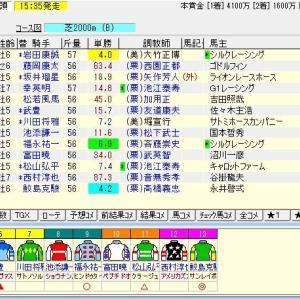 第74回農林水産省賞典鳴尾記念(G3) 2021 予想