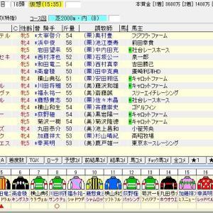 第26回マーメイドステークス(G3) 2021 出走馬名表