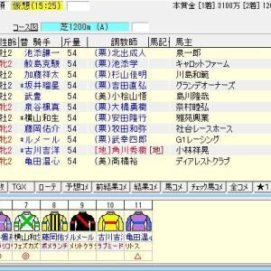 第53回函館2歳ステークス(G3) 2021