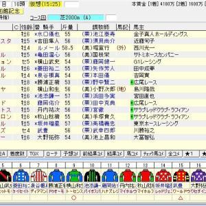 第57回農林水産省賞典函館記念(G3) 2021 出走馬名表