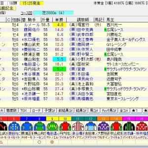 第57回農林水産省賞典函館記念(G3) 2021 予想