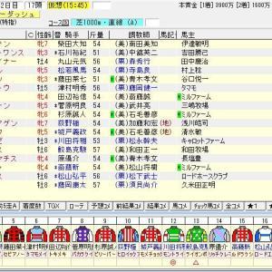 第21回アイビスサマーダッシュ (G3) 2021 出走馬名表