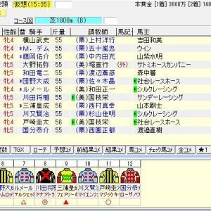 第69回北海道新聞杯クイーンステークス (G3) 2021 出走馬名表