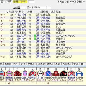 第13回レパードステークス(GⅢ)2021 出走馬名表