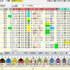 第11回カペラステークス(G3) 2018 出走馬名表