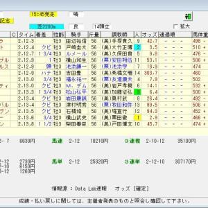 第75回朝日杯セントライト記念(G2)2021 結果