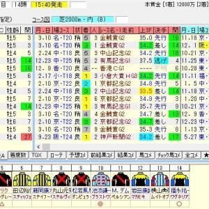 第63回大阪杯(G1) 2019 出走馬名表
