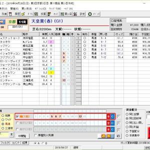 第159回天皇賞(春)(G1) 2019 予想