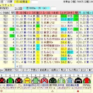 第70回朝日杯フューチュリティステークス(G1) 2018 出走馬名表