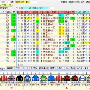 第64回京王杯スプリングカップ(G2) 2019 出走馬名表