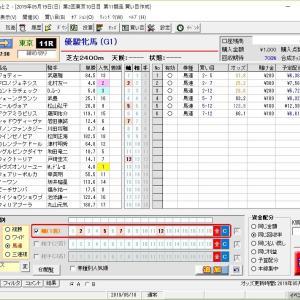 第80回優駿牝馬(オークス)(G1) 2019 予想