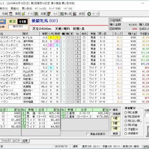 第80回優駿牝馬(オークス)(G1) 2019 結果