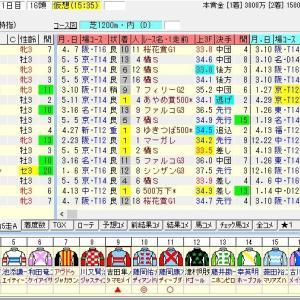 第2回葵ステークス(重賞) 2019 出走馬名表