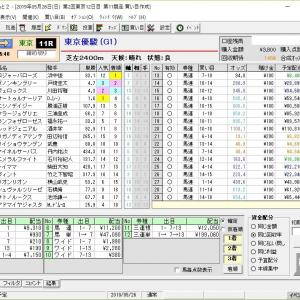 第86回東京優駿(日本ダービー)(G1) 2019 結果