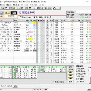 第133回農林水産省賞典目黒記念(G2) 2019 結果