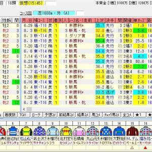 第39回新潟2歳ステークス(G3)2019 出走馬名表