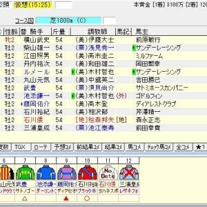 第54回農林水産省賞典札幌2歳ステークス(G3)2019 出走馬名表