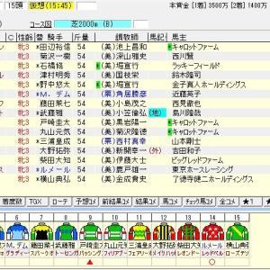 第4回紫苑ステークス(G3)2019 出走馬名表