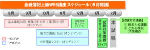 【全経上級】ネットスクールの評判(メリット・デメリット)と料金