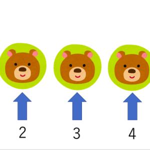 【理論編:第二弾】モノの数を数えるために必要な5原則