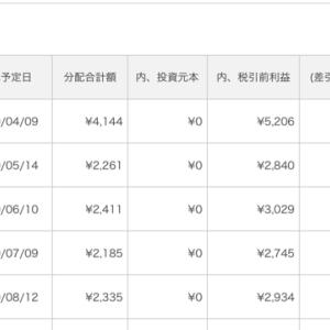 【おいくら?】SAMURAI 初回ファンドの分配!
