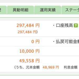 【maneo】事業者FE:期失の元本が1月22日に戻ってくるぞー