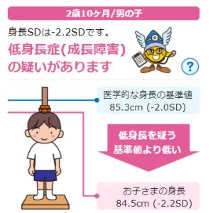 2歳10か月の身長チェックは-2.2SD!月に数ミリずつ伸びてます!