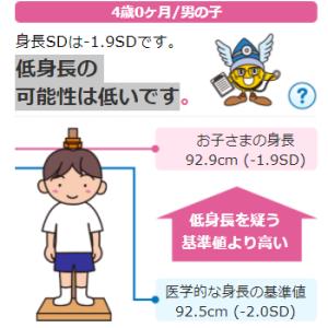 【4歳0か月】低身長チェック「低身長の 可能性は低いです」ついに標準範囲内へ!
