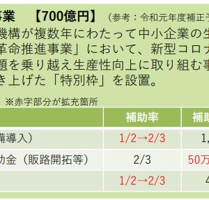 速報【補助金枠拡大】持続化補助金50万→100万、もの補助1/2→2/3