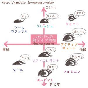 目の印象があなたの印象を大きく左右する。顔タイプ診断における目の印象の重要性。