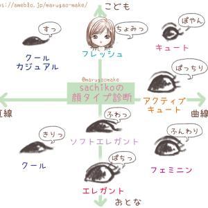 顔タイプ診断で他のタイプに寄せやすい顔の特徴とは?~顔タイプフレッシュさんの目元解説