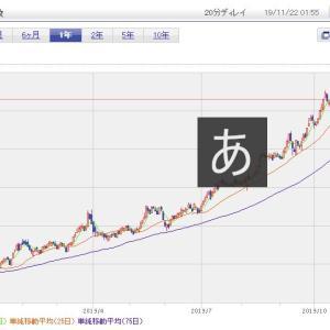 東証リート指数がV字回復も試練を超えられるか?