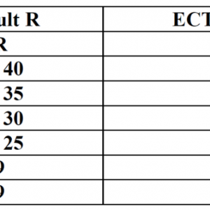 SG2214:Fluid Mechanics 7.5 ECTS